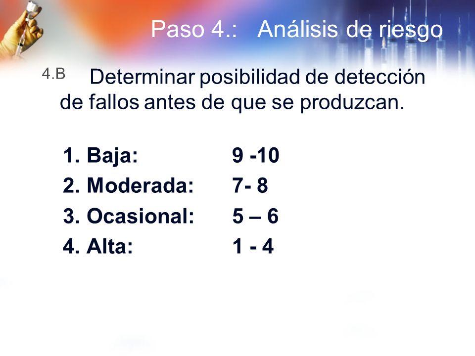 Paso 4.: Análisis de riesgo 4.B Determinar posibilidad de detección de fallos antes de que se produzcan. 1.Baja: 9 -10 2.Moderada: 7- 8 3.Ocasional: 5
