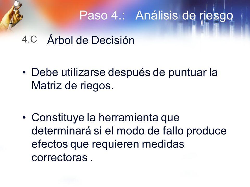 Paso 4.: Análisis de riesgo 4.C Árbol de Decisión Debe utilizarse después de puntuar la Matriz de riegos. Constituye la herramienta que determinará si