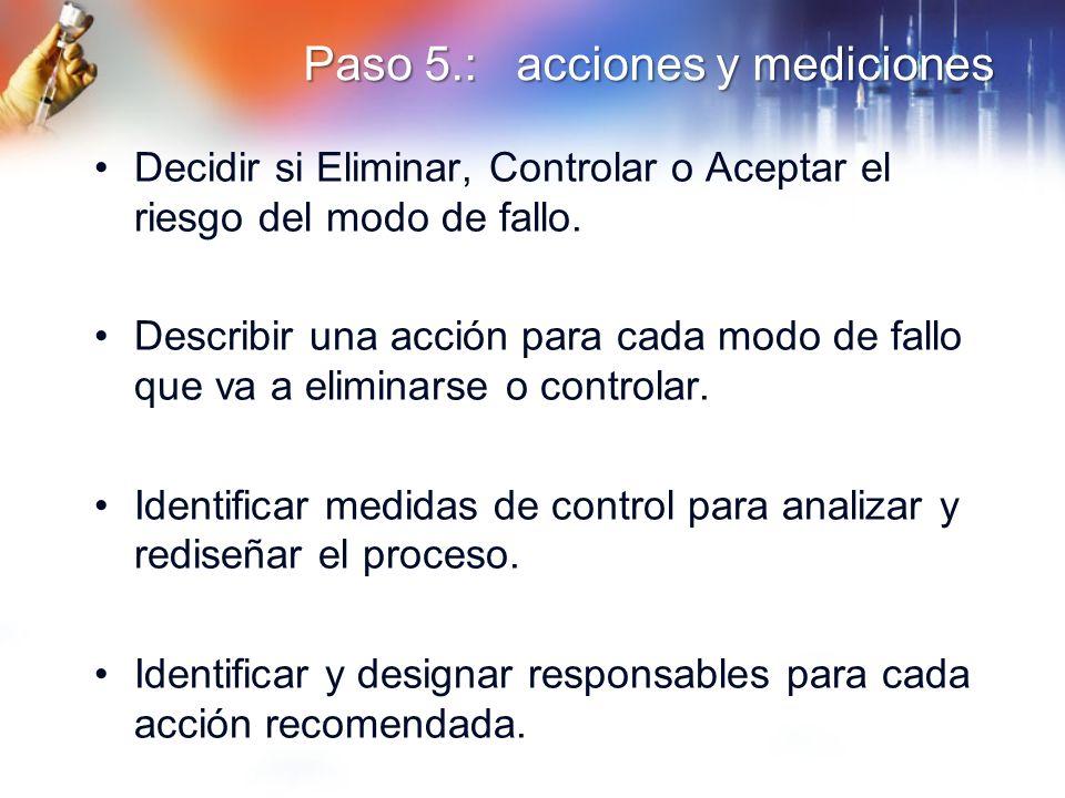 Paso 5.: acciones y mediciones Decidir si Eliminar, Controlar o Aceptar el riesgo del modo de fallo. Describir una acción para cada modo de fallo que