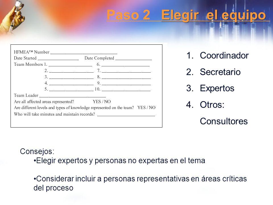 Elegir el equipo Paso 2Elegir el equipo 1.Coordinador 2.Secretario 3.Expertos 4.Otros: Consultores Consejos: Elegir expertos y personas no expertas en