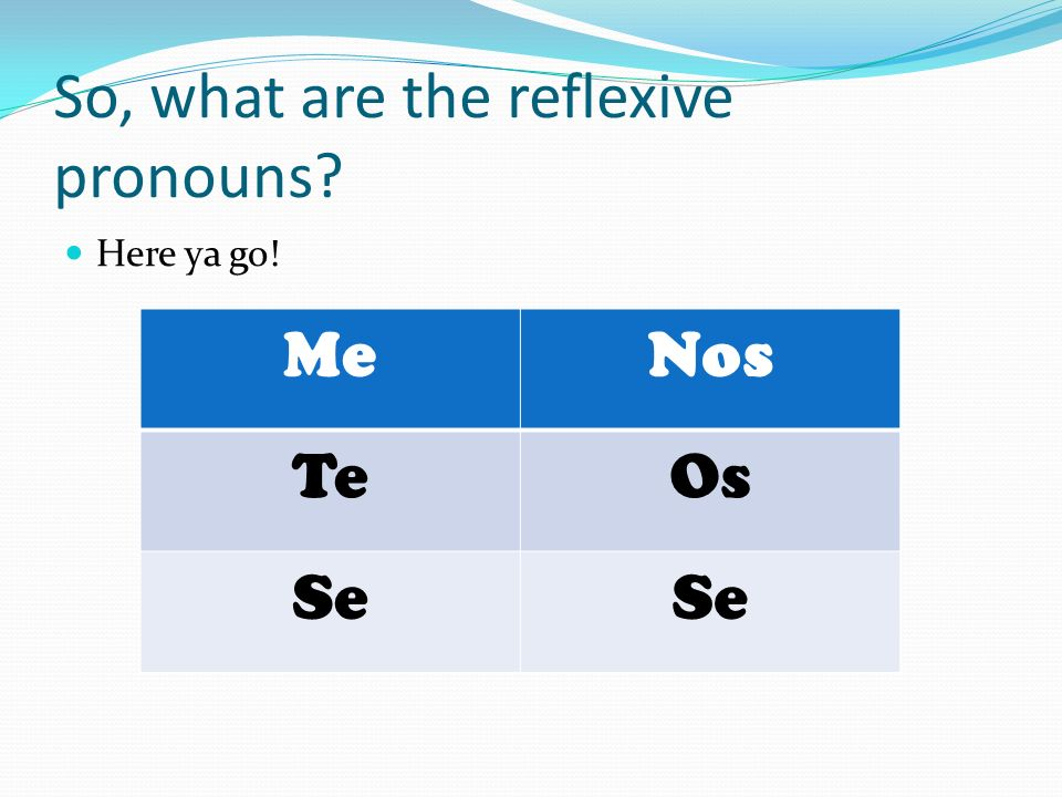 To conjugate a reflexive verb Take two steps forward and then two steps back Step 1 –decide the subject Step 2 – conjugate the verb for that subject Step 3 (back step)- choose the appropriate reflexive pronoun Step 4 (back step)-place the reflexive pronoun Its a dance!