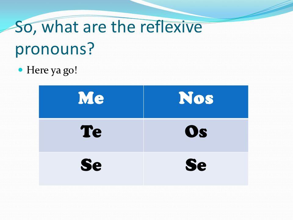 So, what are the reflexive pronouns Here ya go! MeNos TeOs Se