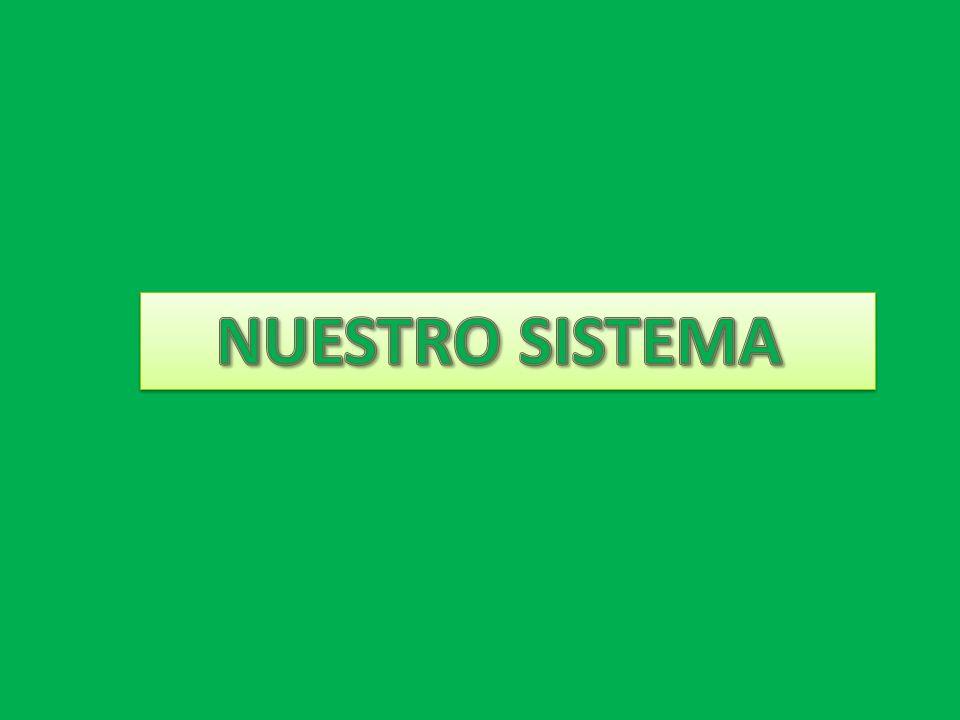 Miss Gabriela Huertas Docente Guía de INTERMEDIO/ 1ero.
