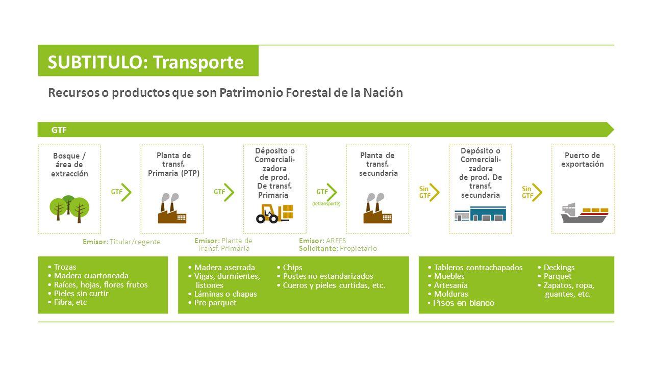SUBTITULO: Transporte Recursos o productos que son Patrimonio Forestal de la Nación Bosque / área de extracción Planta de transf.