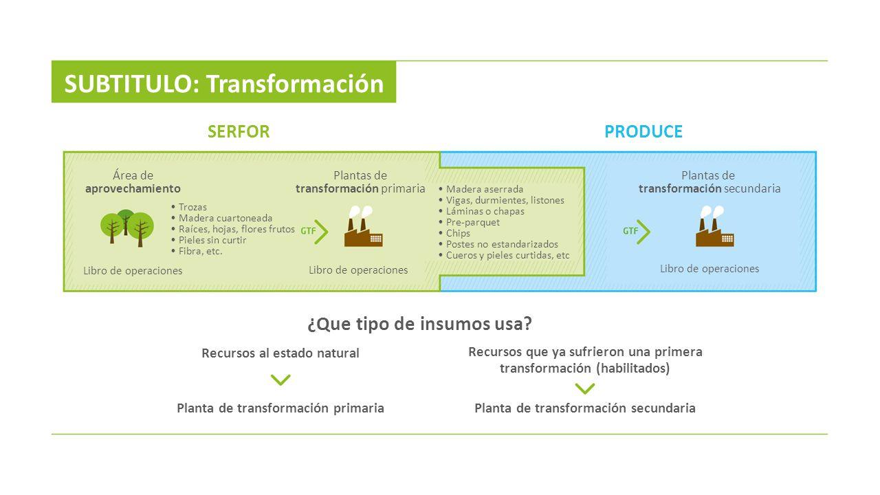 SUBTITULO: Transformación SERFORPRODUCE ¿Que tipo de insumos usa.