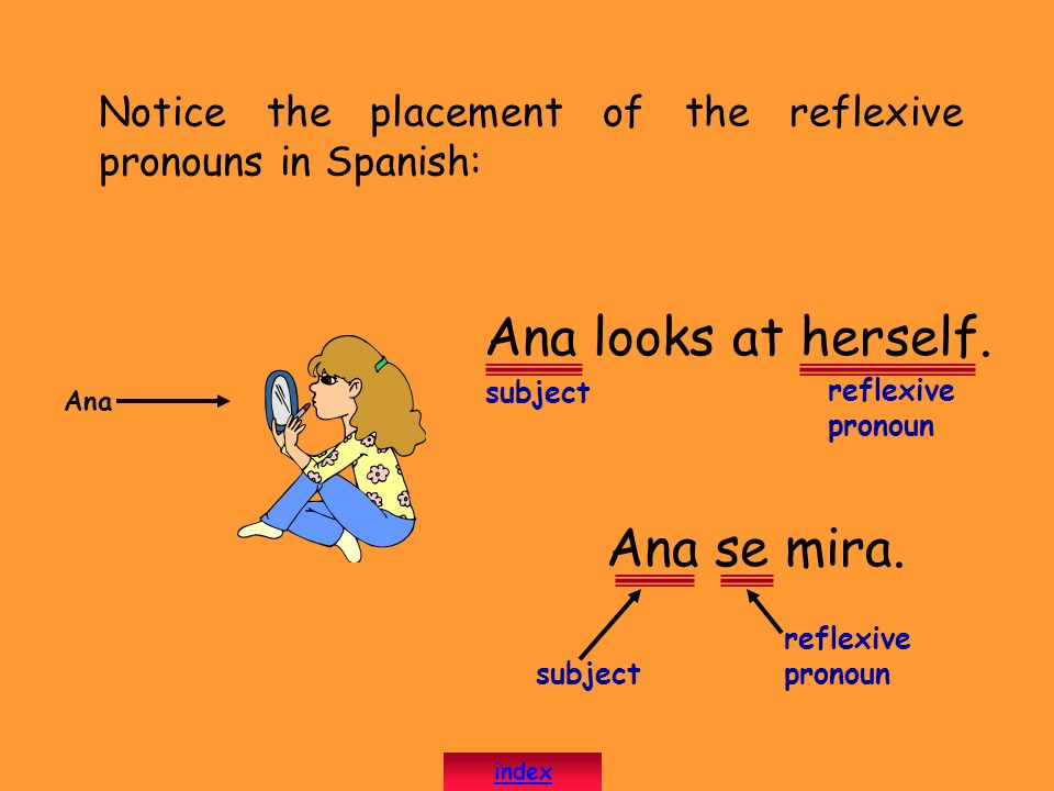 The following are the reflexive pronouns in English: myself yourself himself ourselves yourselves themselves herselfthemselves The Spanish equivalents