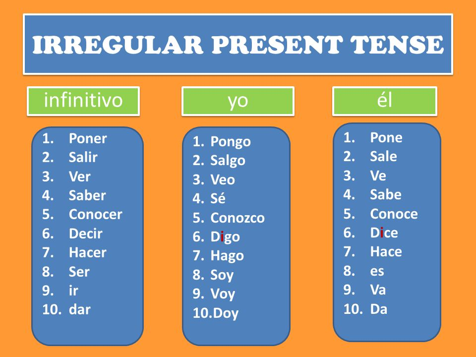 Now try to identify the reflexive pronouns in the following sentences.