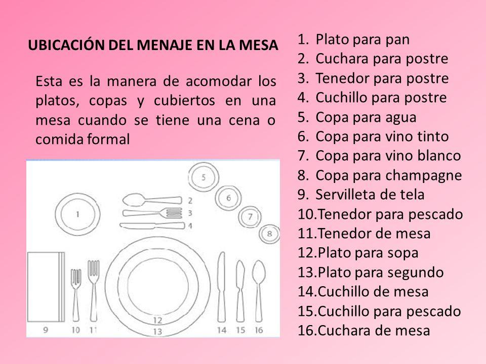 Esta es la manera de acomodar los platos, copas y cubiertos en una mesa cuando se tiene una cena o comida formal 1.Plato para pan 2.Cuchara para postre 3.Tenedor para postre 4.Cuchillo para postre 5.Copa para agua 6.Copa para vino tinto 7.Copa para vino blanco 8.Copa para champagne 9.Servilleta de tela 10.Tenedor para pescado 11.Tenedor de mesa 12.Plato para sopa 13.Plato para segundo 14.Cuchillo de mesa 15.Cuchillo para pescado 16.Cuchara de mesa UBICACIÓN DEL MENAJE EN LA MESA