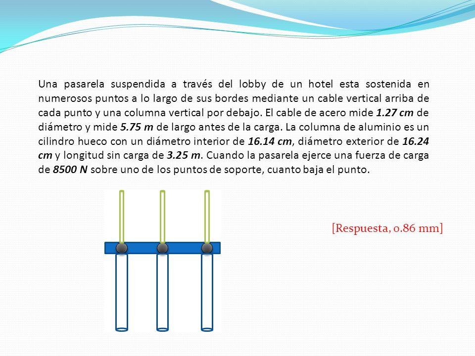 Una varilla de 1.05 m de longitud con peso despreciable esta sostenida en sus extremos por alambres A y B de igual longitud.