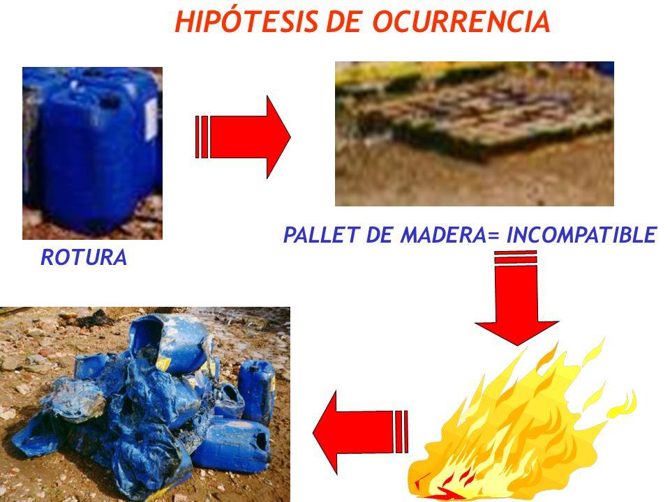 HIPÓTESIS DE OCURRENCIA ROTURA PALLET DE MADERA= INCOMPATIBLE