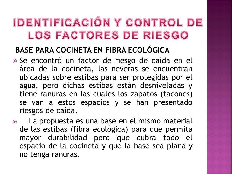 BASE PARA COCINETA EN FIBRA ECOLÓGICA Se encontró un factor de riesgo de caída en el área de la cocineta, las neveras se encuentran ubicadas sobre est