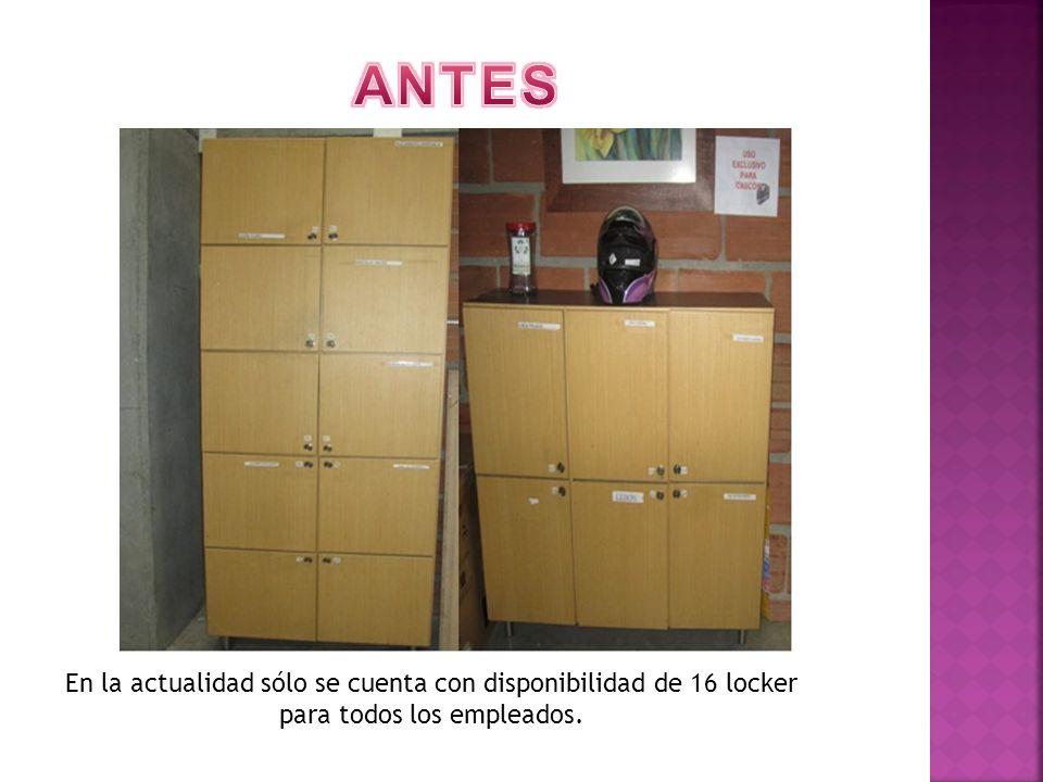En la actualidad sólo se cuenta con disponibilidad de 16 locker para todos los empleados.