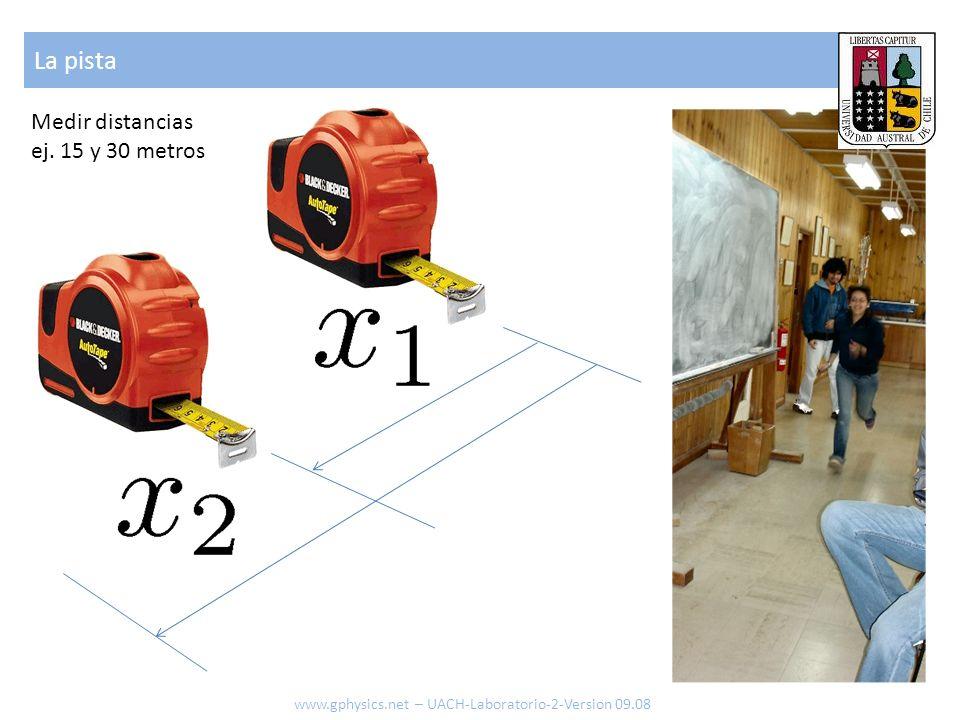 La pista www.gphysics.net – UACH-Laboratorio-2-Version 09.08 Medir distancias ej. 15 y 30 metros