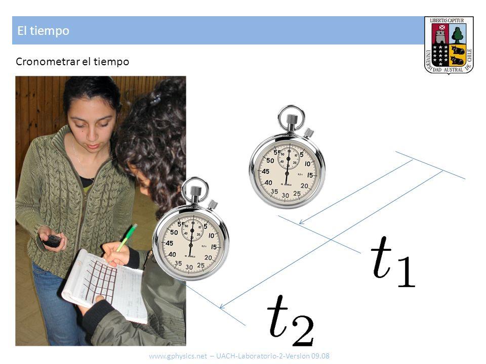 El tiempo www.gphysics.net – UACH-Laboratorio-2-Version 09.08 Cronometrar el tiempo