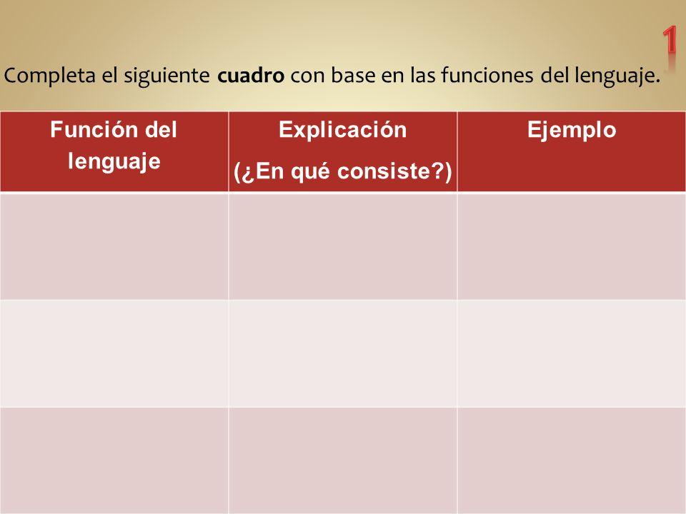 Completa el siguiente cuadro con base en las funciones del lenguaje.