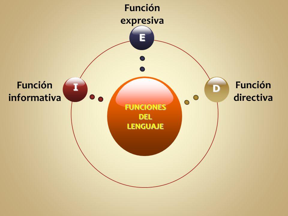 FUNCIONESDELLENGUAJE E D I Función informativa Función directiva Función expresiva