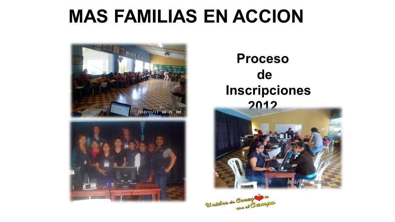 Programas 1.Mas Familias en Acción 2.Programa PLAN DE SOLIDARIDAD CON EL ADULTO MAYOR DEL Consorcio Colombia Mayor. 3.Programa alimentación al Escolar