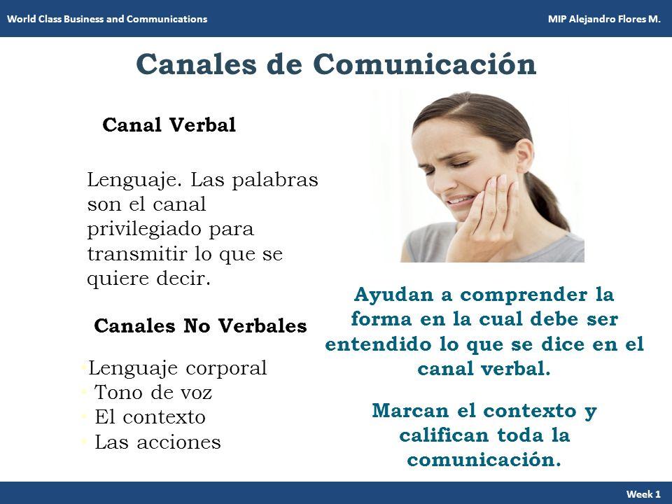 Canales de Comunicación Canales No Verbales Lenguaje corporal Tono de voz El contexto Las acciones Ayudan a comprender la forma en la cual debe ser en