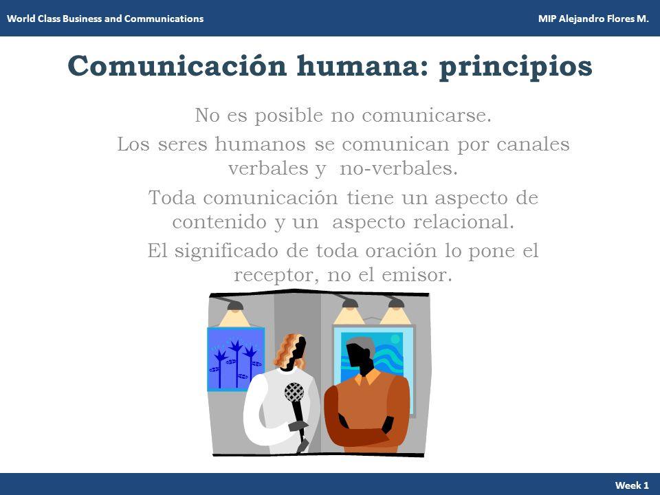Comunicación humana: principios No es posible no comunicarse. Los seres humanos se comunican por canales verbales y no-verbales. Toda comunicación tie