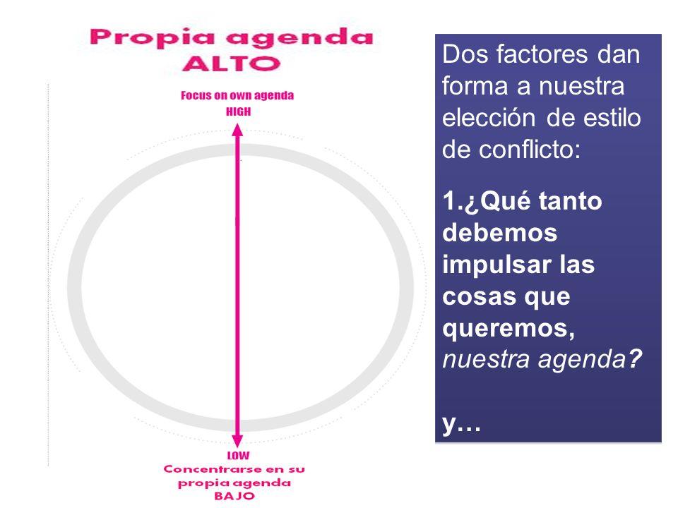 Dos factores dan forma a nuestra elección de estilo de conflicto: 1. ¿Qué tanto debemos impulsar las cosas que queremos, nuestra agenda? y… Dos factor