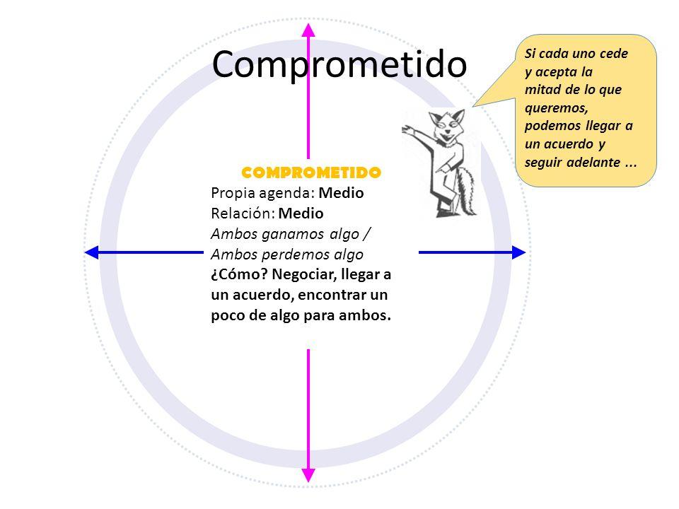 COMPROMETIDO Propia agenda: Medio Relación: Medio Ambos ganamos algo / Ambos perdemos algo ¿Cómo? Negociar, llegar a un acuerdo, encontrar un poco de