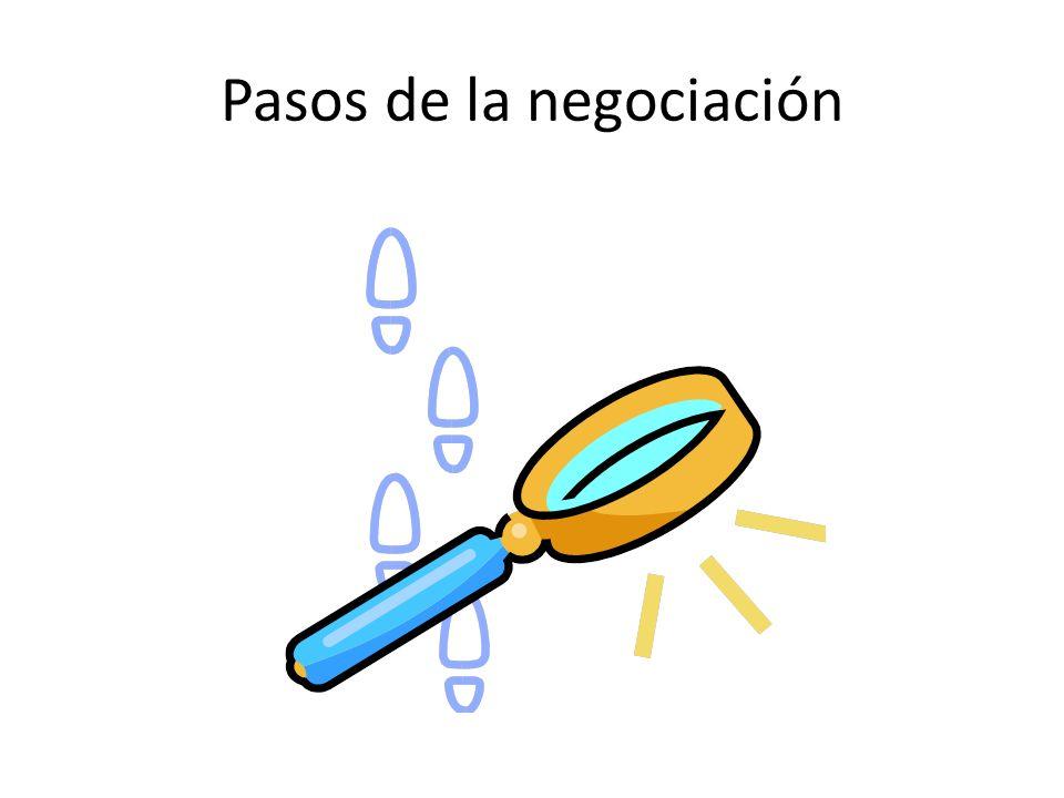 Pasos de la negociación