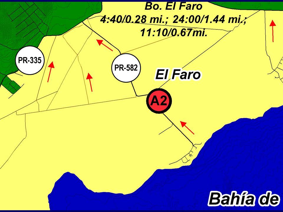 Bo. El Faro 4:40/0.28 mi.; 24:00/1.44 mi.; 11:10/0.67mi.