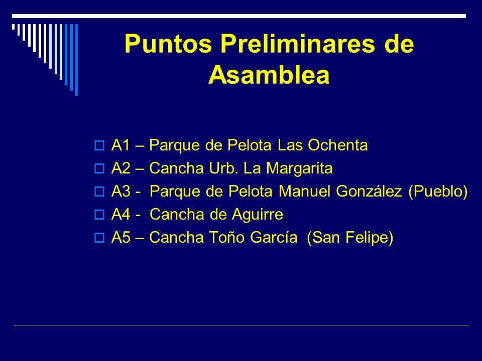 Puntos Preliminares de Asamblea A1 – Parque de Pelota Las Ochenta A2 – Cancha Urb.