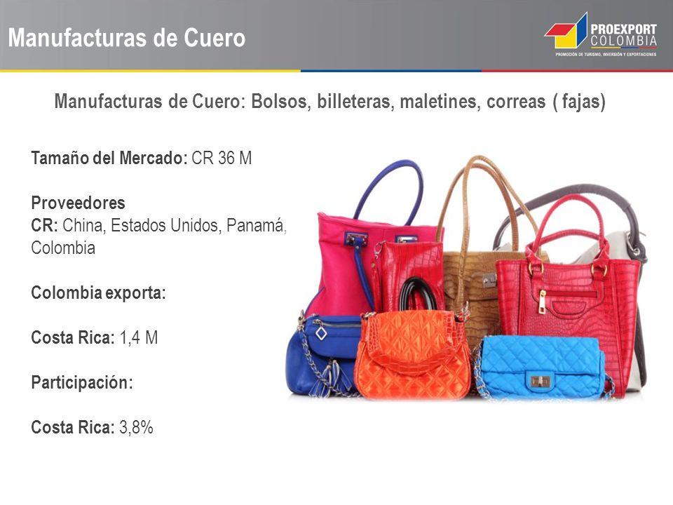 Manufacturas de Cuero Manufacturas de Cuero: Bolsos, billeteras, maletines, correas ( fajas) Tamaño del Mercado: CR 36 M Proveedores CR: China, Estado