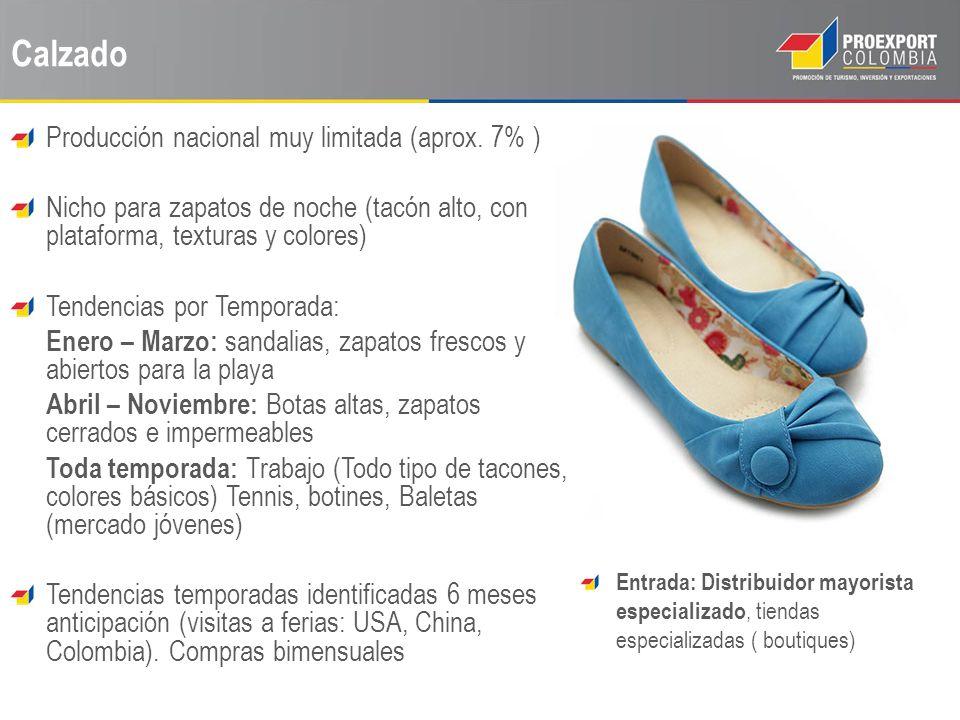 Calzado Producción nacional muy limitada (aprox. 7% ) Nicho para zapatos de noche (tacón alto, con plataforma, texturas y colores) Tendencias por Temp