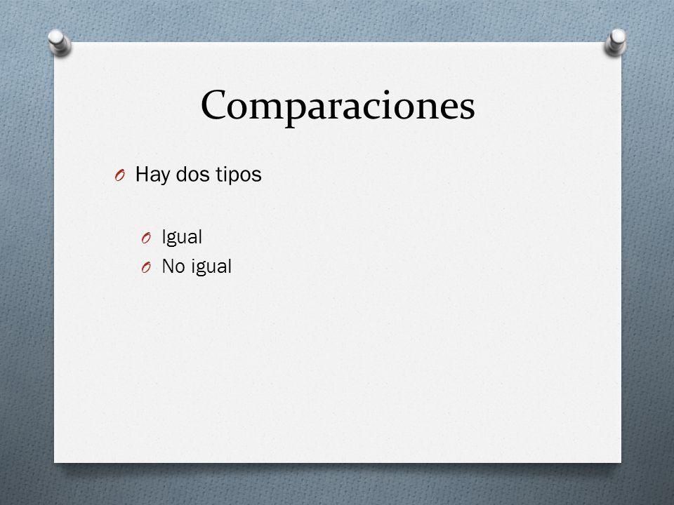 Comparaciones O Hay dos tipos O Igual O No igual