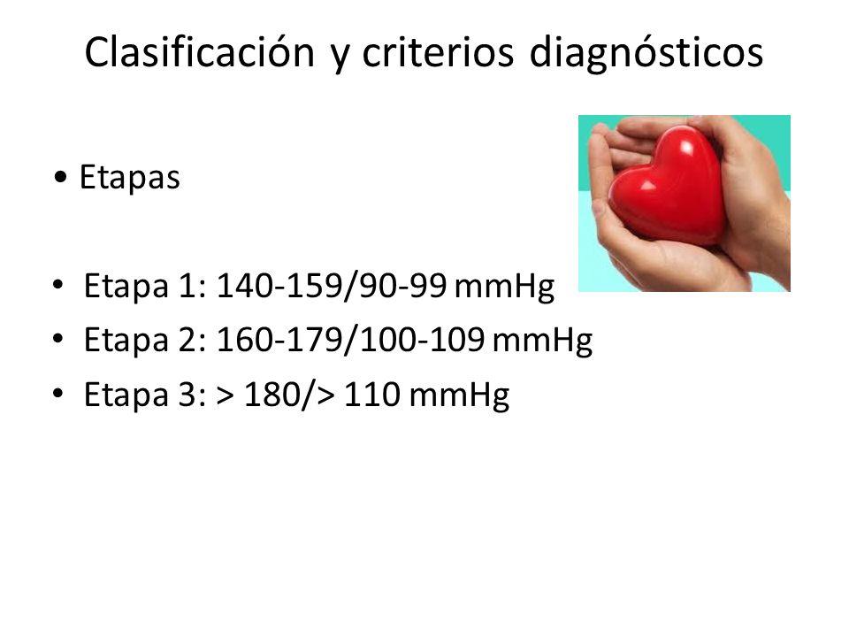 Clasificación y criterios diagnósticos Etapas Etapa 1: 140-159/90-99 mmHg Etapa 2: 160-179/100-109 mmHg Etapa 3: > 180/> 110 mmHg