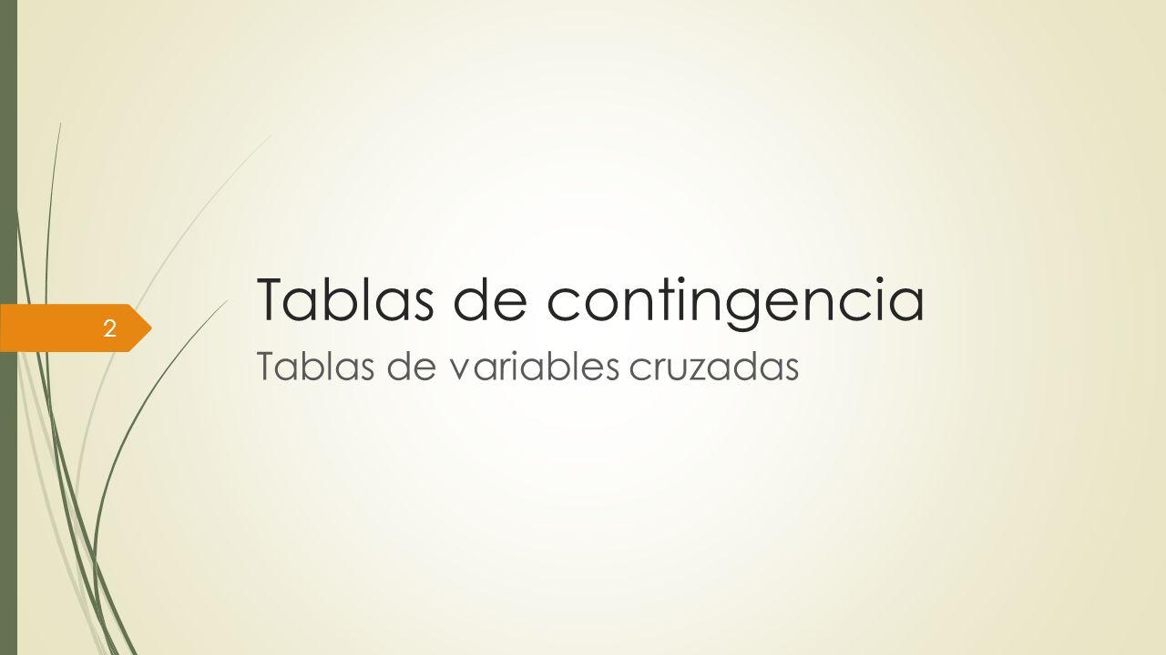 Tablas de contingencia Tablas de variables cruzadas 2