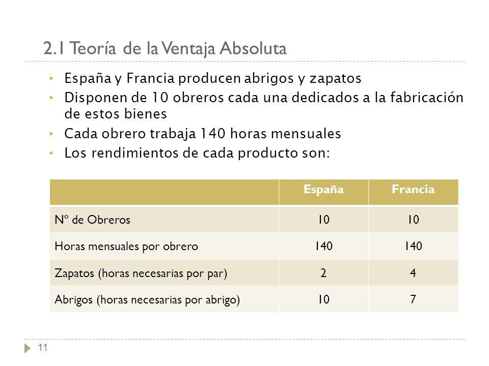 2.1 Teoría de la Ventaja Absoluta 11 España y Francia producen abrigos y zapatos Disponen de 10 obreros cada una dedicados a la fabricación de estos b