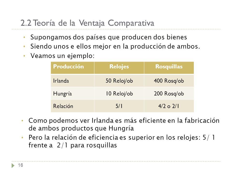 2.2 Teoría de la Ventaja Comparativa 16 Supongamos dos países que producen dos bienes Siendo unos e ellos mejor en la producción de ambos. Veamos un e