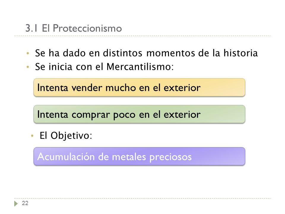 3.1 El Proteccionismo 22 Se ha dado en distintos momentos de la historia Se inicia con el Mercantilismo: Intenta vender mucho en el exterior Intenta c