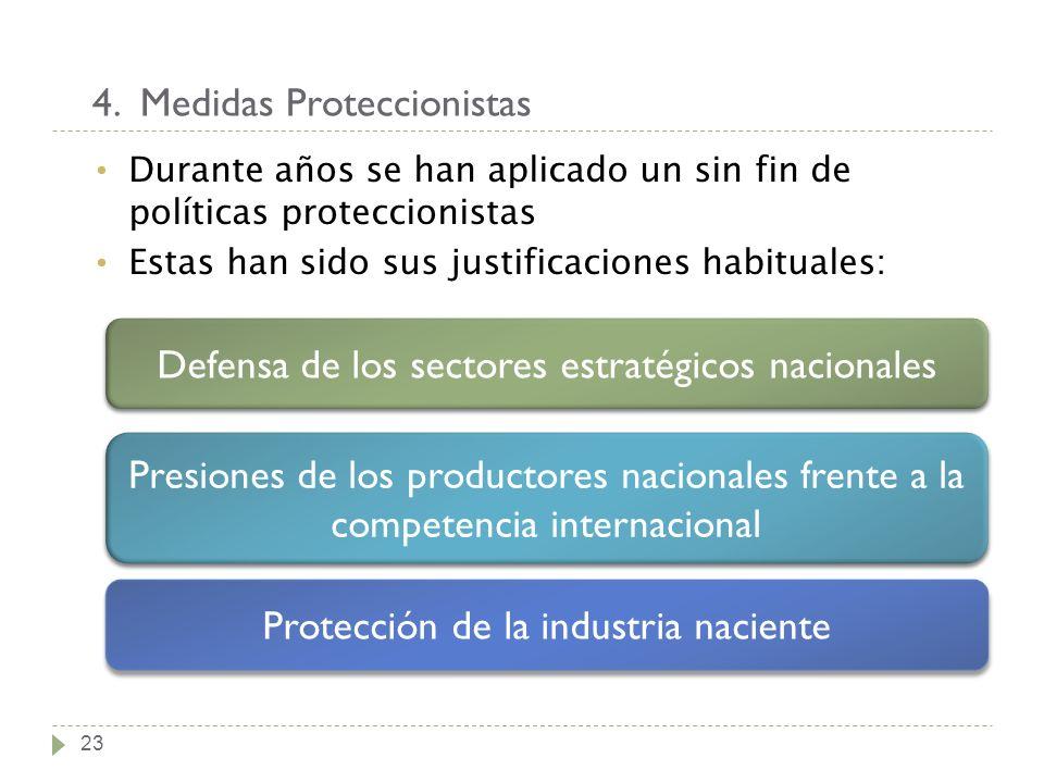4. Medidas Proteccionistas 23 Durante años se han aplicado un sin fin de políticas proteccionistas Estas han sido sus justificaciones habituales: Defe