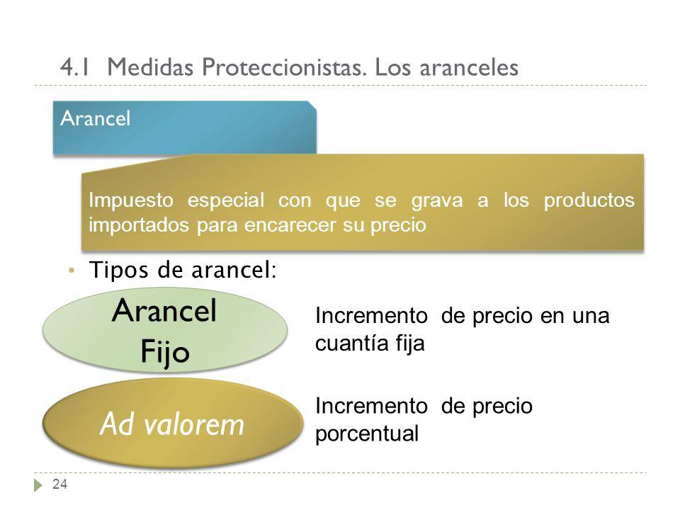 4.1 Medidas Proteccionistas. Los aranceles 24 Tipos de arancel: Arancel Impuesto especial con que se grava a los productos importados para encarecer s