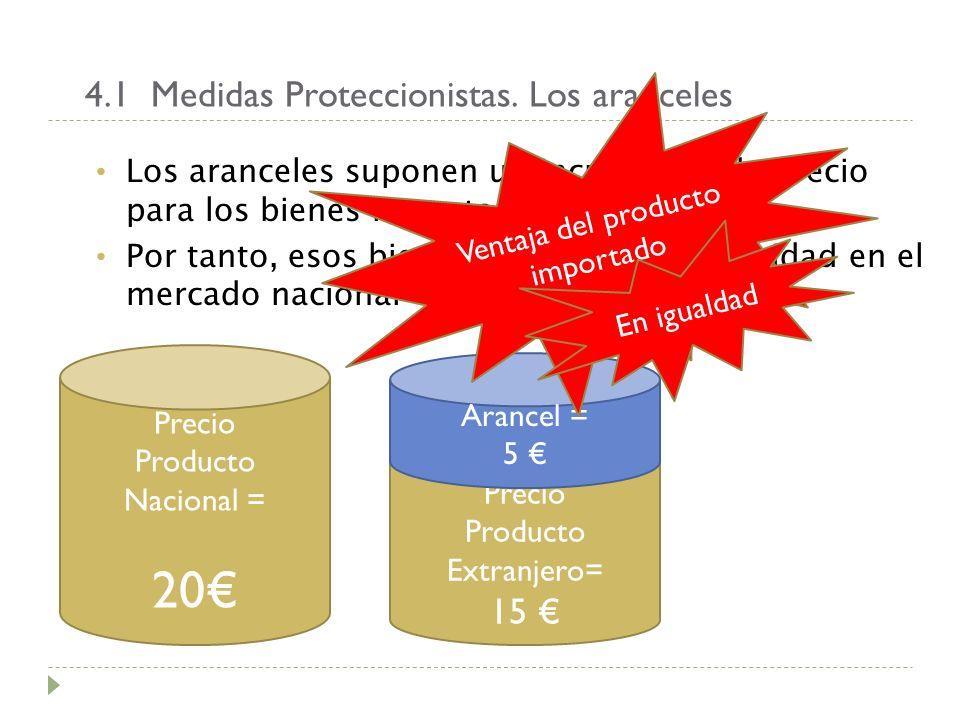4.1 Medidas Proteccionistas. Los aranceles Los aranceles suponen un incremento de precio para los bienes importados Por tanto, esos bienes pierden com