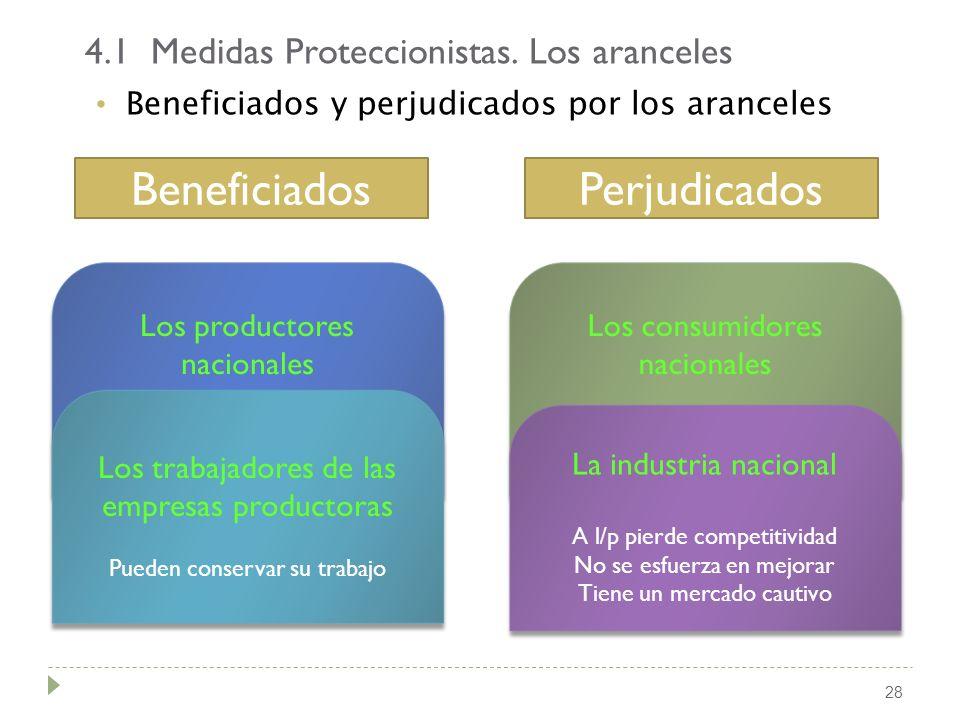 28 Beneficiados y perjudicados por los aranceles Los productores nacionales Tienen más facilidad para colocar sus productos Los productores nacionales