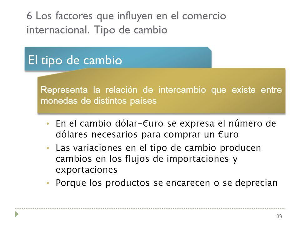 6 Los factores que influyen en el comercio internacional. Tipo de cambio 39 En el cambio dólar-uro se expresa el número de dólares necesarios para com