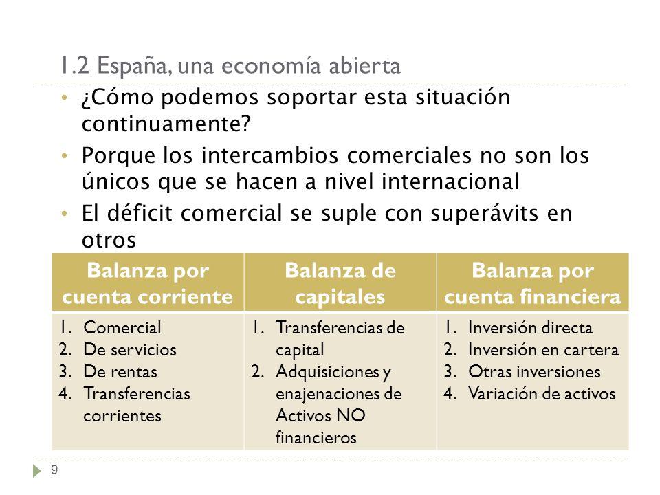 1.2 España, una economía abierta 9 ¿Cómo podemos soportar esta situación continuamente? Porque los intercambios comerciales no son los únicos que se h
