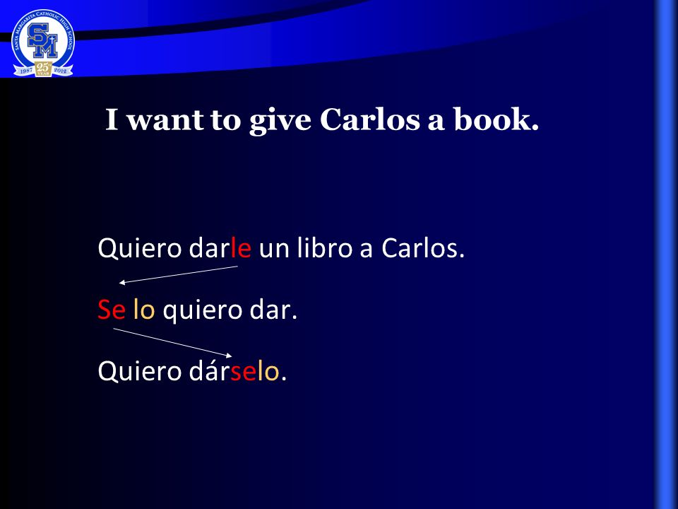 I want to give Carlos a book. Quiero darle un libro a Carlos. Se lo quiero dar. Quiero dárselo.