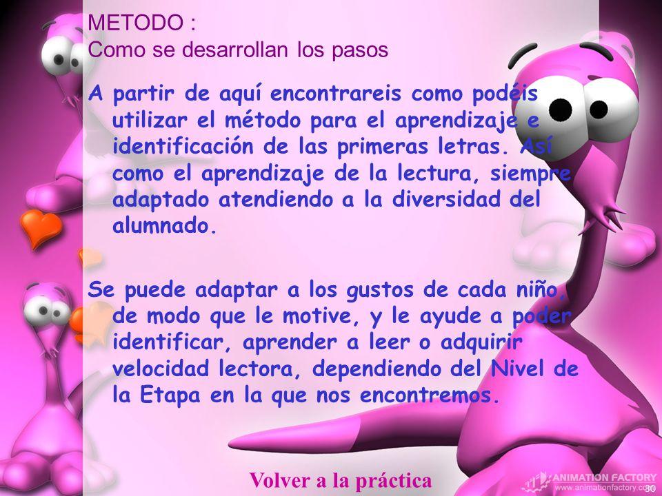 METODO : Como se desarrollan los pasos A partir de aquí encontrareis como podéis utilizar el método para el aprendizaje e identificación de las primer