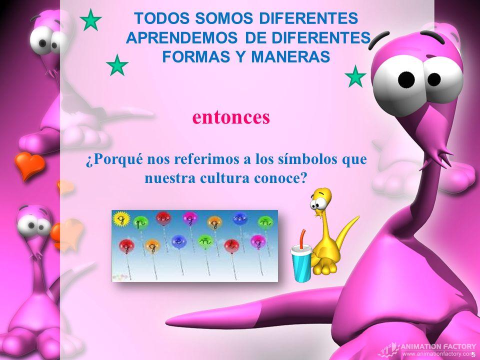 Grafomotricidad 4º Educación Infantil Trabajo realizado por Cristina L.Otaduy DISLEXIA