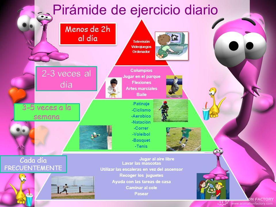 Pirámide de ejercicio diario Televisión Videojuegos Ordenador Columpios Jugar en el parque Flexiones Artes marciales Baile - Patinaje -Ciclismo -Aerob