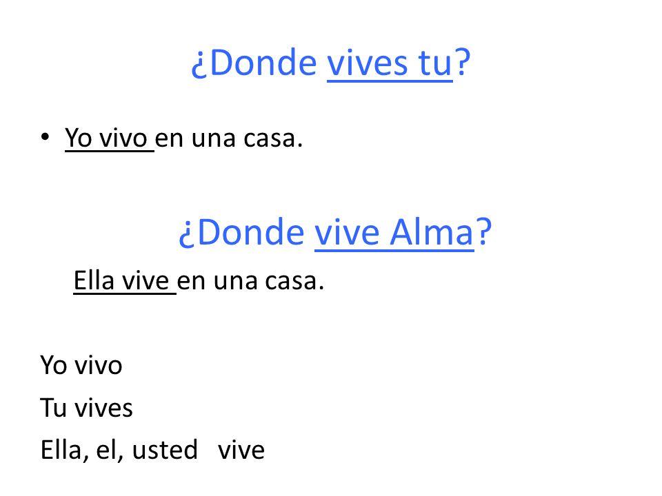 The pronouns YoNosotros(as) Tu ElEllos EllaEllas UstedUstedes