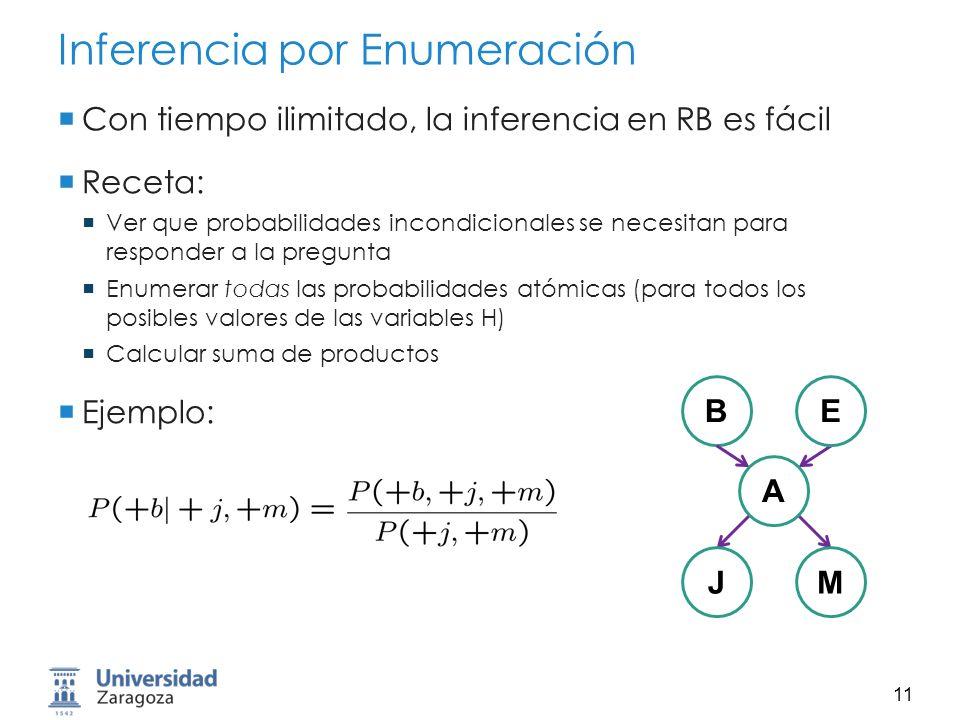 12 Inferencia por Enumeración P(+b, +j, +m) = e a P(+b, +j, +m, e, a) = e a P(+b) P(e) P(a|+b,e) P(+j|a) P(+m|a) = BE A JM