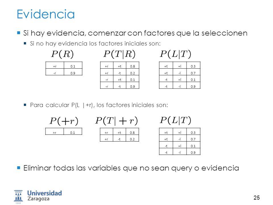 26 Evidencia II El resultado será una conjunción seleccionada de query y evidencia P.