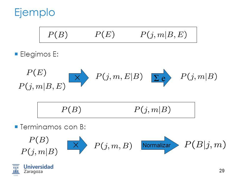 30 Complejidad de la Eliminación de Variables El coste depende del factor intermedio más grande que se genere, que a su vez depende de: 1.La estructura de la red Polytrees: si entre dos nodos cualesquiera hay como máximo un único camino (no-dirigido) La complejidad en tiempo y memoria es lineal con el tamaño de la red (nº de TPC) Si el numero de padres por nodo < k, es lineal con el número de nodos Redes con conexiones múltiples: en el peor de los casos el coste es exponencial 2.El orden de eliminación de las variables Calcular el orden óptimo es intratable Hay buenas heurísticas: eliminar la variable que minimiza el tamaño del próximo factor a crear BE A JM SR W C